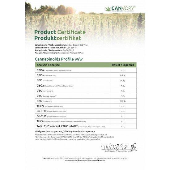 Blue Dream CBD Cannabidiol Dab Wax 90 %, 500mg